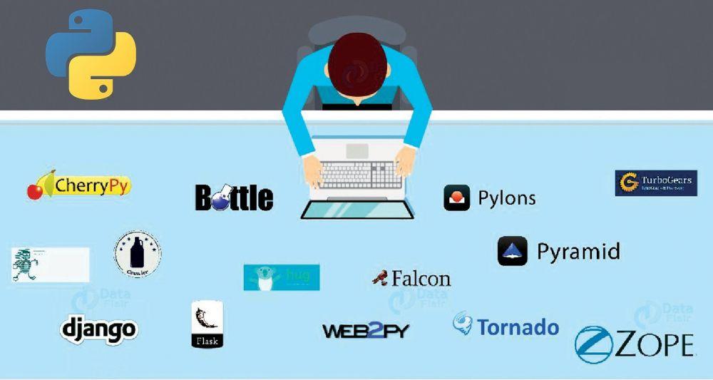 Топ-5 асинхронных веб-фреймворков на Python
