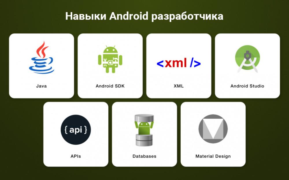 Технические навыки для Android разработчиков