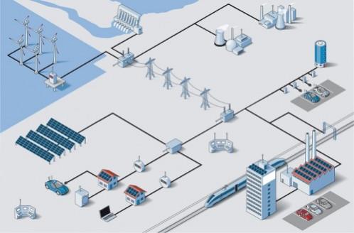 Умные сети электроснабжения