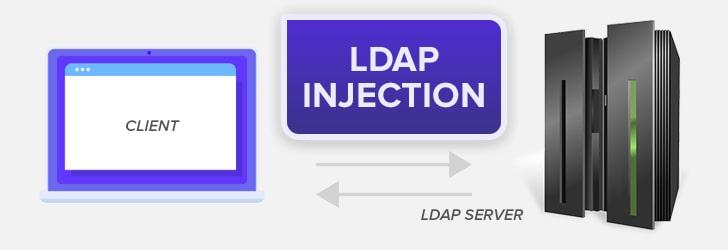 Инъекция LDAP