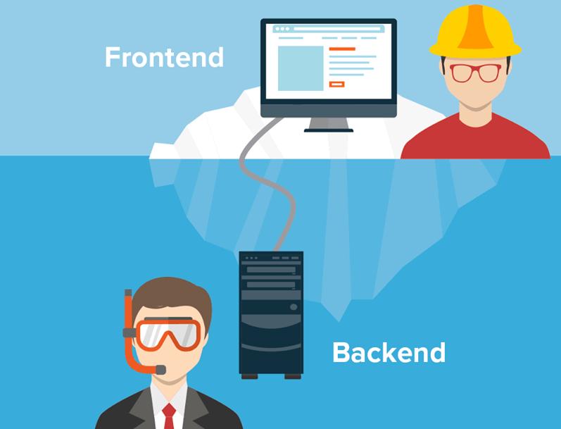 back-end разработка