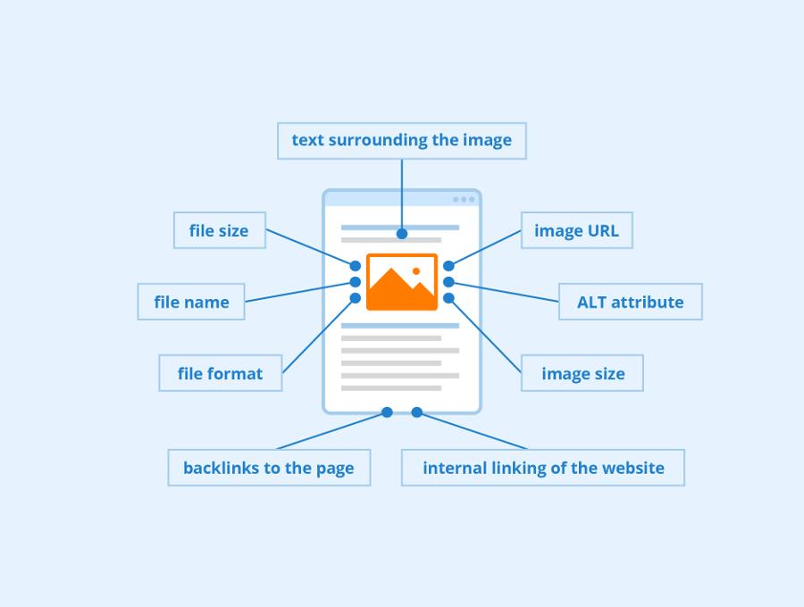 Правильно переименовывайте свои файлы