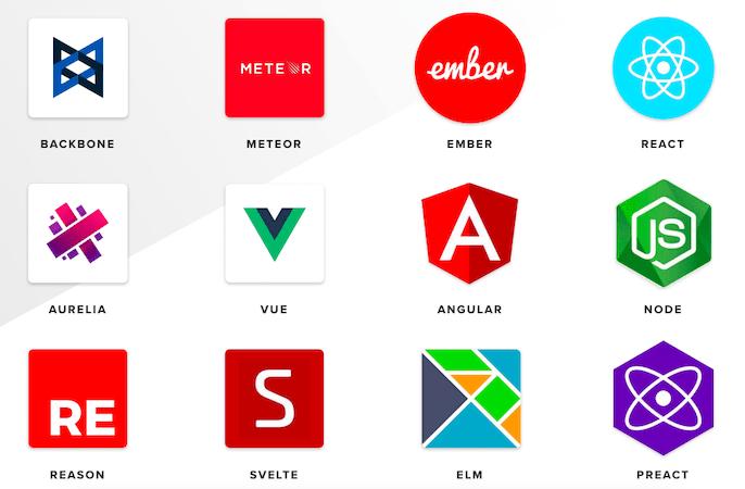 JavaScript фреймворки