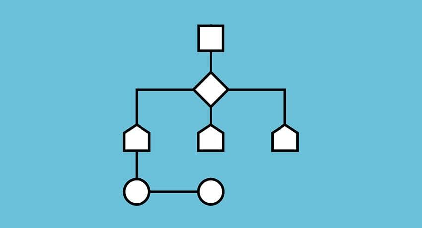 Изучение алгоритмов
