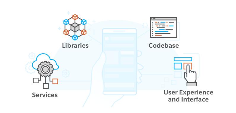 Компоненты пользовательского интерфейса и API разработки